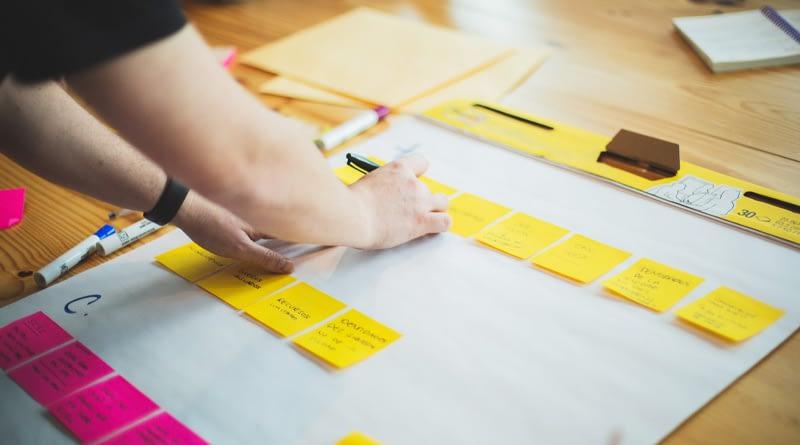effizienz-von-teams-agile-softwareentwicklung-beitragsbild